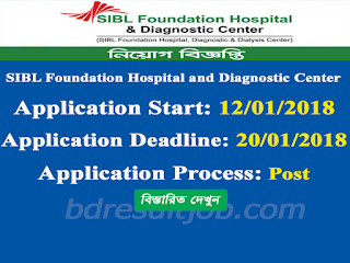 SIBL Foundation Hospital and Diagnostic Center Job Circular 2017