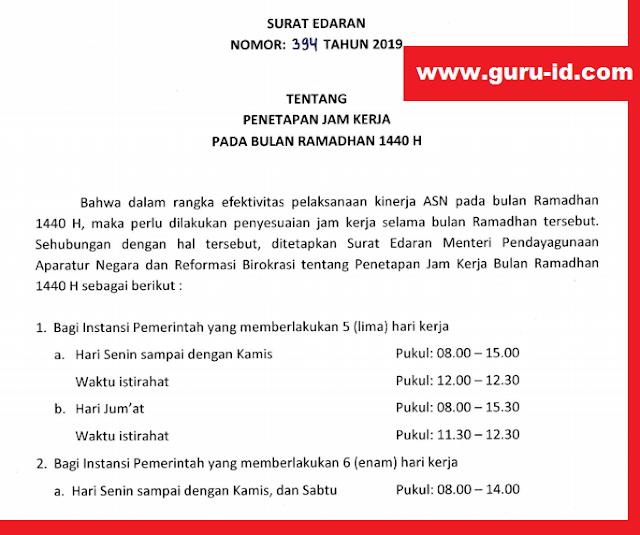 gambar surat edaran menpan rb tentang jam kerja PNS bulan ramadhan