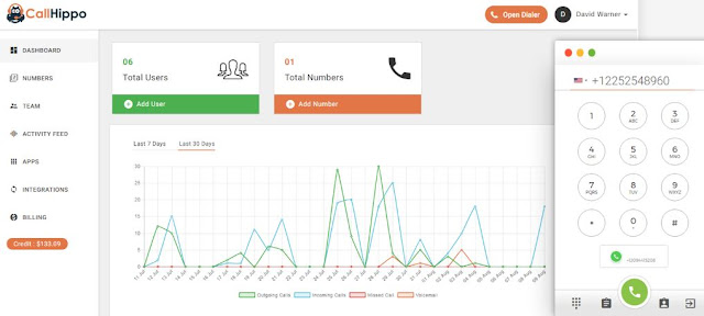 callhippo office phone system virtual calling