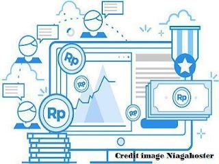 Cara Membuat Blog Yang Tepat Untuk Menjalankan Program Afiliasi
