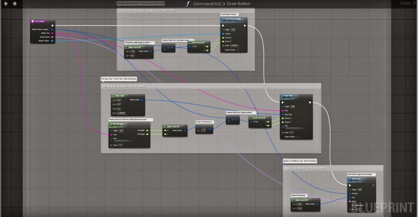 Unreal Possibilities: Unreal Engine 4 Tutorial #4: Basic HUD Based