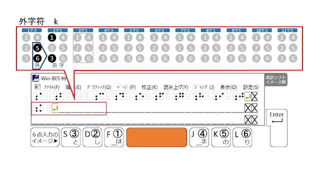 2行目3マス目がマスあけされた点訳ソフトのイメージ図とSpaceがオレンジで示された6点入力のイメージ図