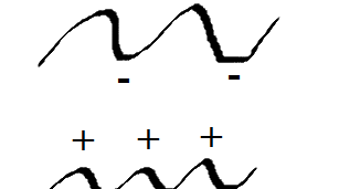 GM Jackson Physics and Mathematics: Measuring Fields