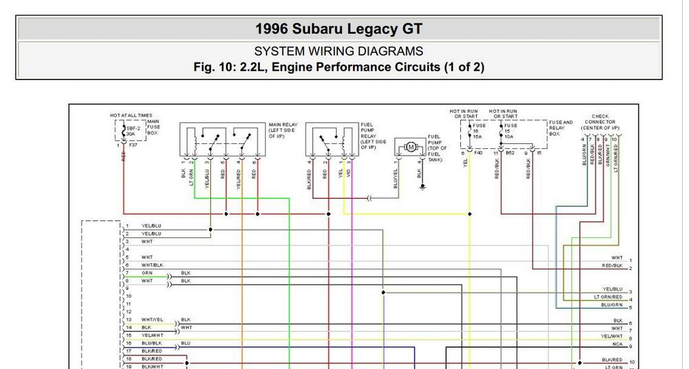 DIAGRAM] Subaru Legacy Gt Wiring Diagram FULL Version HD Quality Wiring  Diagram - EZDIAGRAM.SANITACALABRIA.ITBest Diagram Database - sanitacalabria.it