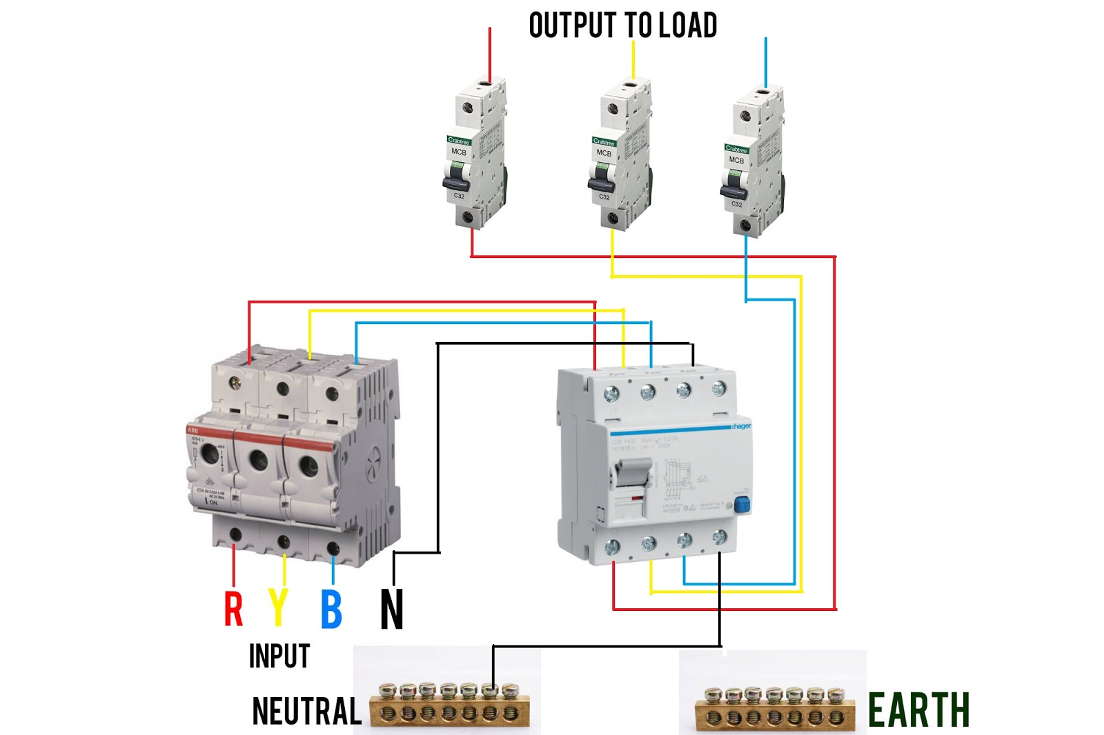 You need three phase main switch,RCCb and MCB. As the picture shown,each  phase connected through one MCB. Another image shown after wiring  installation.