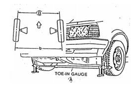 toe gauge