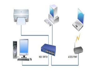 local area network tutorial pdf