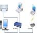 Pengertian, Fungsi dan Tujuan Jaringan LAN pada Jaringan Komputer - Local Area Network