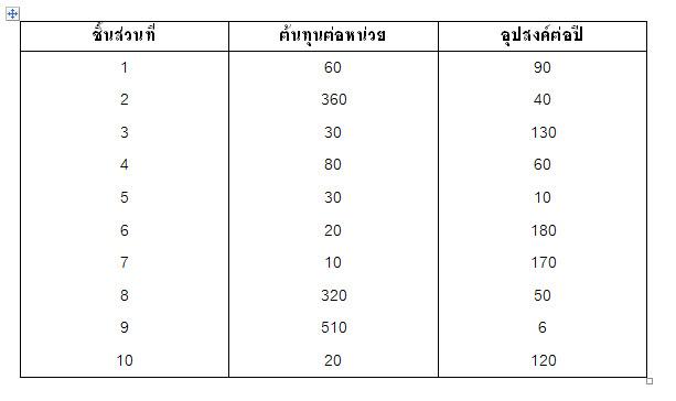 metrics for inventory management pdf