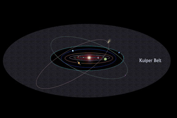 Graphic showing the planets of the Solar System, the Kuiper belt, and also the Hale-Bopp comet
