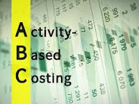 Metode Activity Based Costing (ABC)