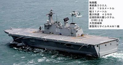 玉北型揚陸艇 - Type 074A landi...