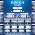 Cek Jadwal Pertandingan Piala Euro 2016 di Prancis