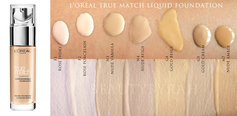 Loreal True Match Liquid Foundation swatches Singapore