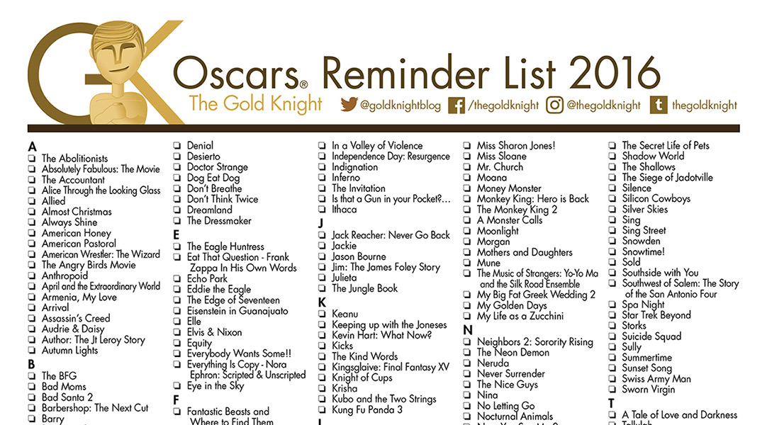 Rloscars16 as well N2 Cape Town Map together with Printable Ballot in addition The Rainbow Connection Deeper Meaning in addition Ledisi Road To The Bet Awards 2014. on 2014 printable oscar nominations