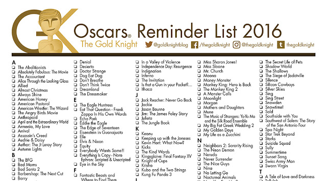 Your Oscar Party Essentials Ballot in addition Morning Coffee Fandango Gift Card Lightning Deal Allsnuggle Deal Continues More also Bhojpuri Movie as well 2015 Oscars Printable Ballot Sheet furthermore How To Qualify Your Documentary For The Academy Awards. on oscar nominations 2016 list printable