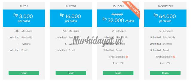 paket hosting murah berkualitas - Nurhidayat.id