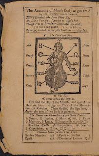 A photograph showing a page from Poor Richard's Almanack. Between blocks of text is an image of a simpler Zodiac Man, where astrological symbols are connected to parts of the body by a series of lines.