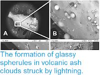http://sciencythoughts.blogspot.co.uk/2015/03/the-formation-of-glassy-spherules-in.html