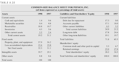 Cost sheet of pepsi | College paper Sample