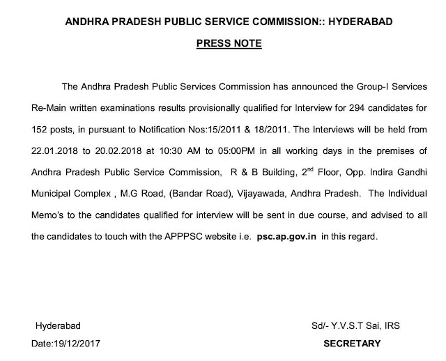 Andhra+Pradesh+PSC+Interview