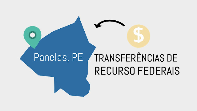 mapa de Panelas-PE, marcador e título: Transferência de recursos federais