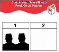 Contoh surat suara Pilkada Jayawijaya 2018