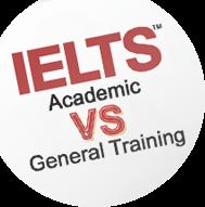 Enat DigitalBiz @IELTS examination