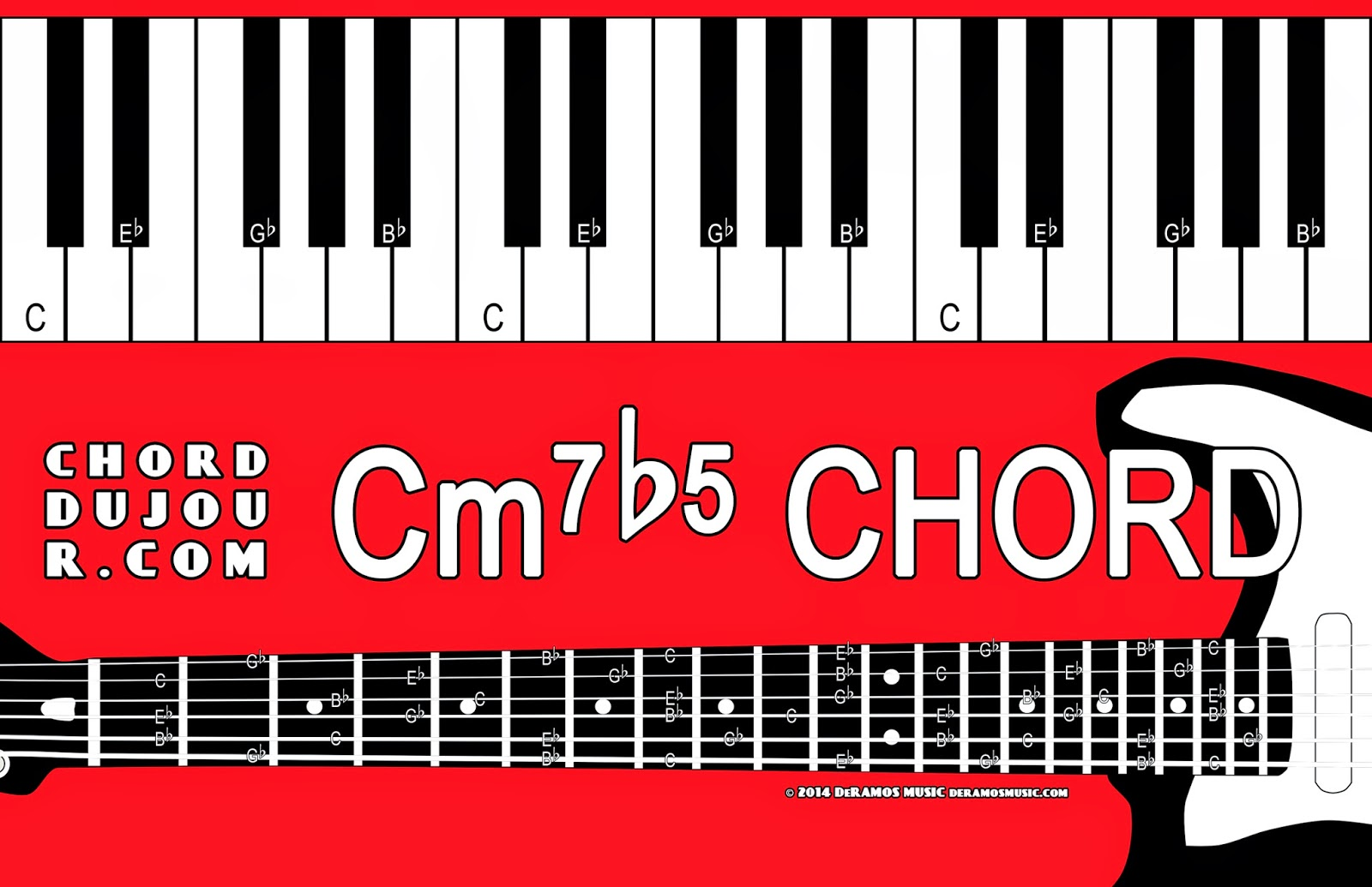 B Flat Diminished Triad Chord du Jour: Diction...