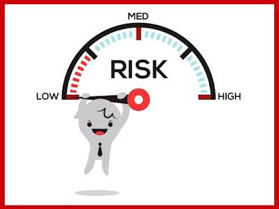 Memahami Kaitan antara Risiko dan Rezeki