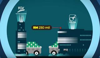 [VIDEO] FGV BAYAR RM250JUTA DAN 15% DARI KEUNTUNGAN SETAHUN KEPADA FELDA