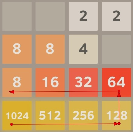 2048 tile game how to win