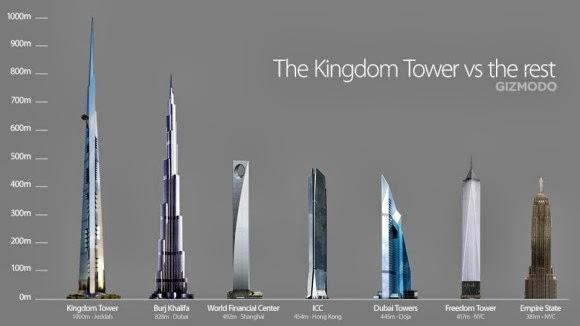 شاهد أعلى ابراج العالم من الداخل والخارج برج المملكة
