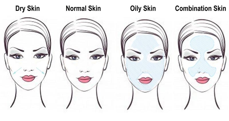 A Complete Skincare Routine For Oily & Dry Skin Types