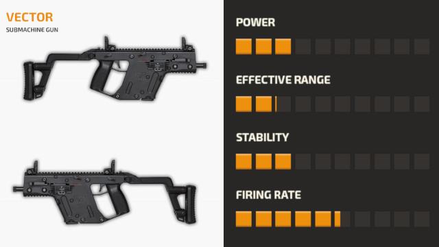 Senjata Vector PUBG