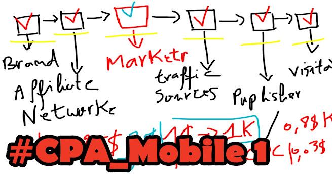 دورة CPA Mobile الدرس 1: تعريف CPA Mobile