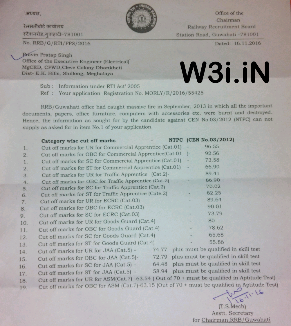 RRB NTPC Previous Cutoff, Guwahati Railway Board NTPC cutoff, RRB NTPC 03/2015 Cutoff