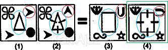 Pembahasan Soal Figural No. 33 TKPA SBMPTN 2015 Kode Naskah 602, pola gambar: rotasi 90 derajat, diberi garis tegak lurus sisi