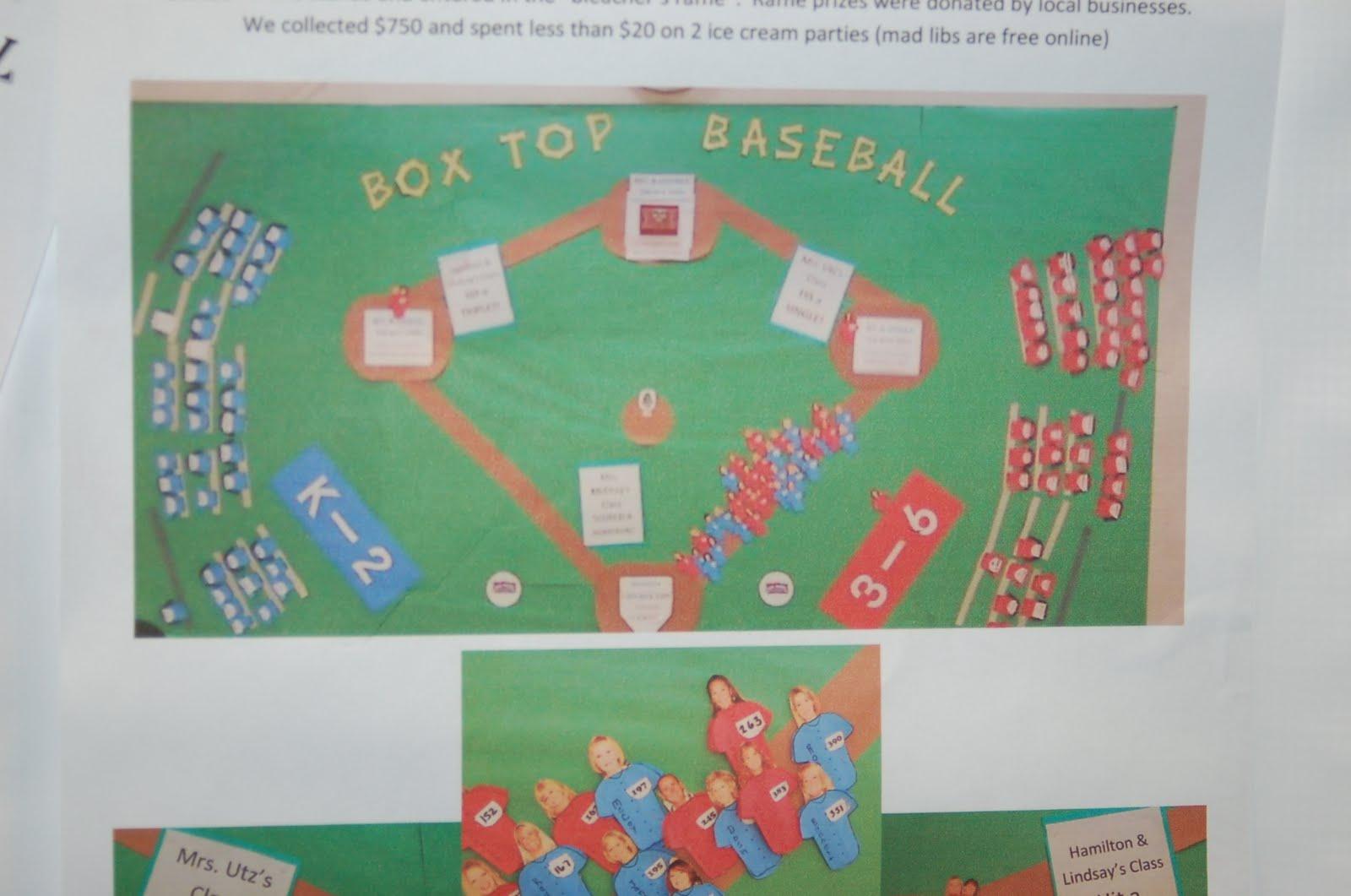 Food Pantry Bulletin Board Ideas