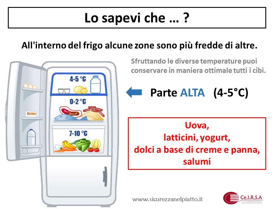 Sicurezza nel piatto: Come disporre gli alimenti in frigo