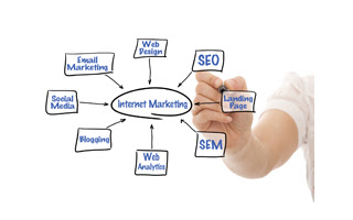 jasa internet marketing murah