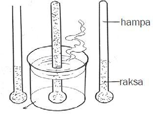 Cara Membuat Termometer Zat Cair Sederhana beserta Cara dan Prinsip Kerjanya