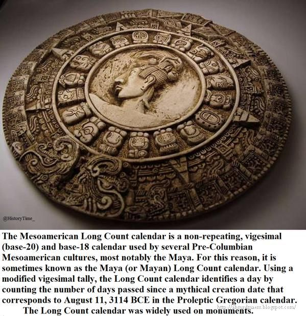The Long Count Calendar began on August 11, 3114 B.C