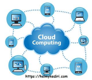 10 layanan penyedia cloud storage gratis dan terbaik