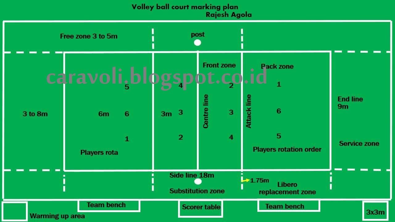 Teknik Dan Cara Bermain Bola Voli Ukuran Lapangan Bola Voli Standar Nasional Dan Internasional
