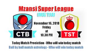 Today Prediction Cape Town Blitz vs Tshwane Spartans 1st MSL T20 Match