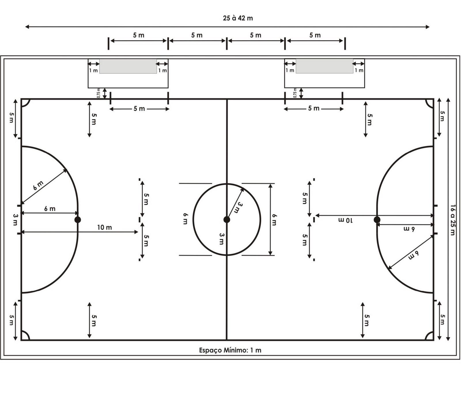 Dimensões de uma quadra oficial de Futsal. 32905cefdba58