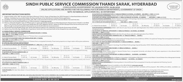 Sindh Public Commission Jobs 2018