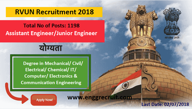 RVUN Recruitment 2018