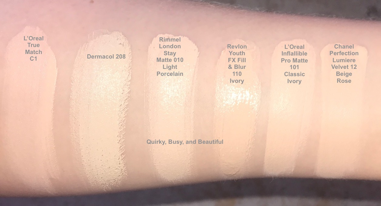 Covergirl  In  Foundation Natural Beige Review